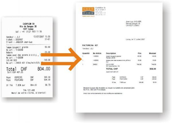 sports direct discount code 2020 e gift voucher code for airasia